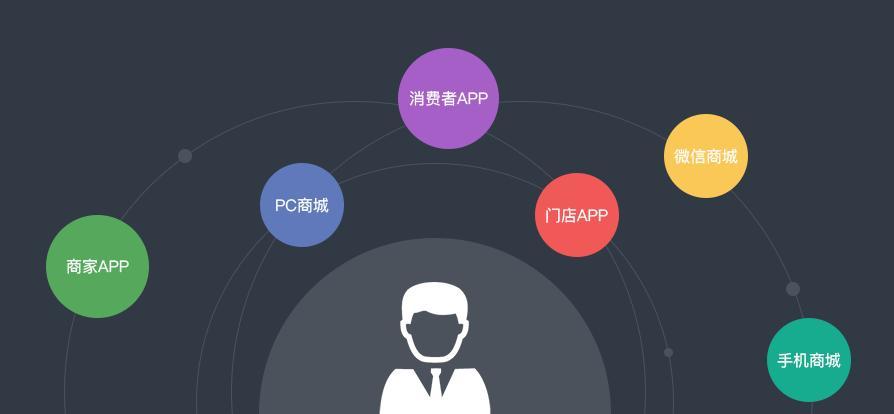b2b2c商城系统功能开发